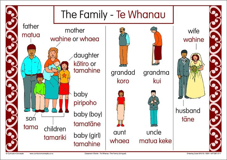 The Family Bilingual Chart | Te Reo Maori Resources