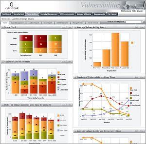 User Interface - Executive Dashboard design - LightMix Design Studio Blog