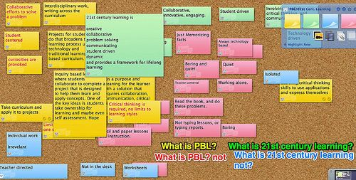 PBL and 21st Century Learning