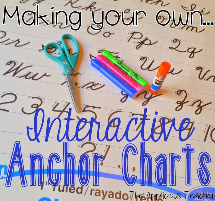 Interactive anchor charts- Love this idea! No more remaking charts every year! Just make and laminate. Best part? The students fill out the information.