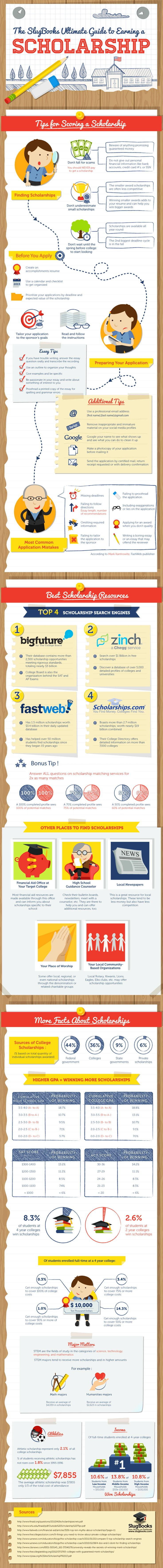 How to Apply for Scholarships for College Infographic