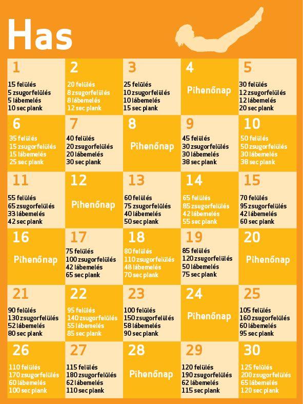 Fitness-kihívás: 30 napos haserősítés