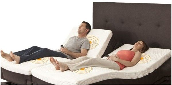 Electric Adjustable beds allow you to adjust both the upper and lower body positions via a remote control, increasing comfort and aiding in many medical conditions...#adjustablebed #Respiratory #sleepapnoea