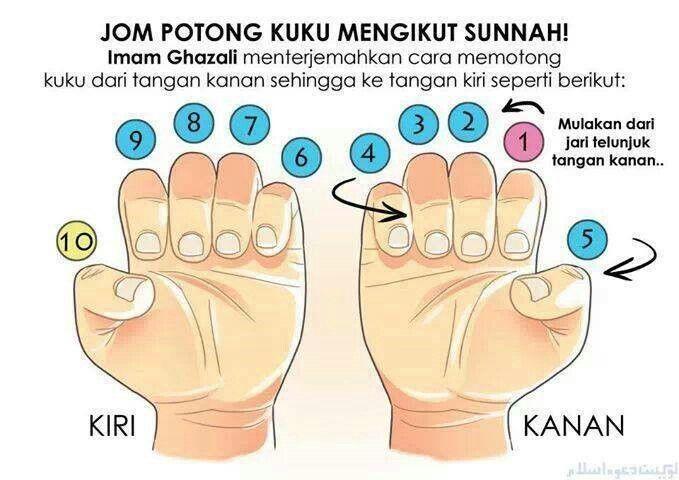 Clip your nails the sunnah way