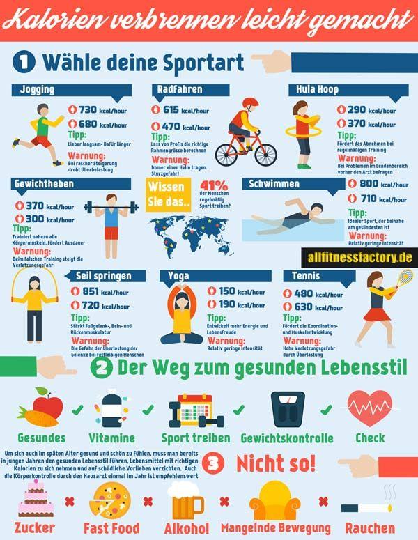 213 besten infographics for world languages german bilder. Black Bedroom Furniture Sets. Home Design Ideas