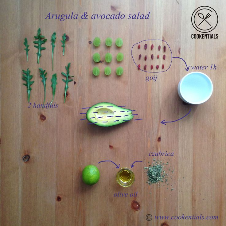 How make healthy salad? It's easy with cookentisls