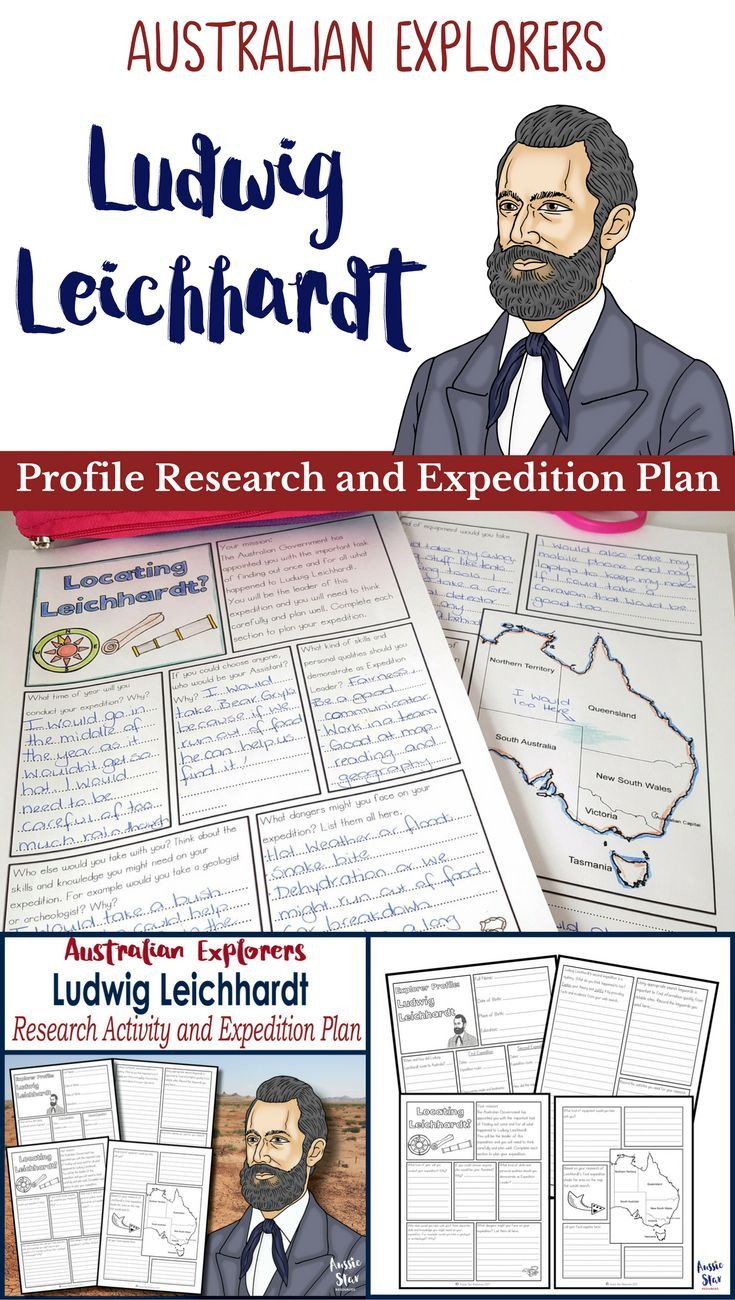 Australian Explorers - Ludwig Leichhardt. Year 5 HASS Australian Curriculum Teaching Resources. This activity is great fun! The first part allows students to conduct their own research to create a profile of Ludwig Leichhardt and his life. The second part asks students to plan their own expedition to find the remains of Leichhardt's party. They will need to plan their expedition carefully and consider who to take, what to take and where to look.