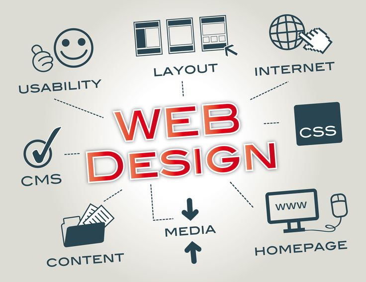 Best website designing company in Delhi. http://www.gropseitsolutions.co.in/