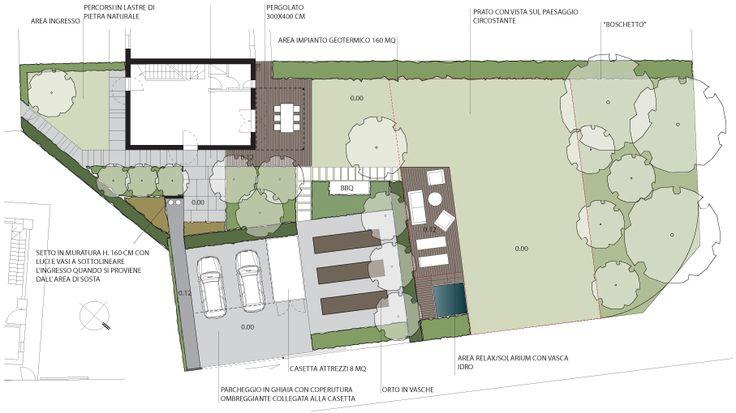 B SCAPE è uno studio di progettazione del paesaggio e delle aree verdi a Bologna– Giardino privato in contesto rurale