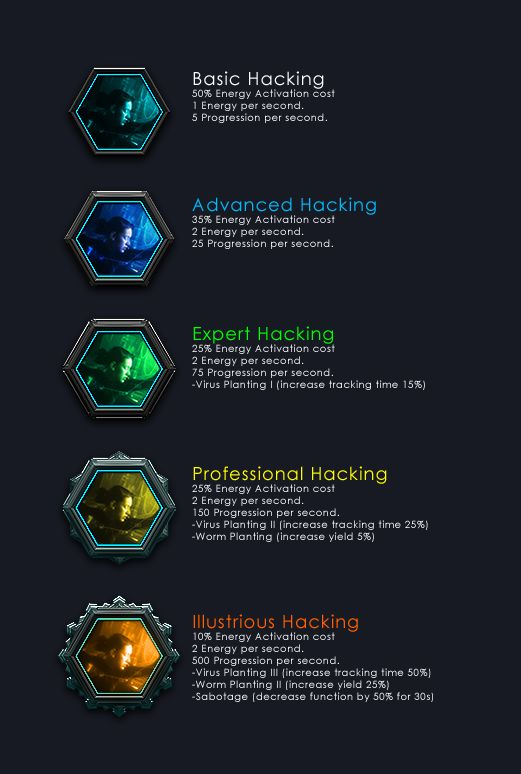 2635: Hacking by Equiliari