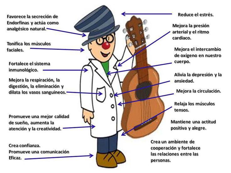 Doctor RISA