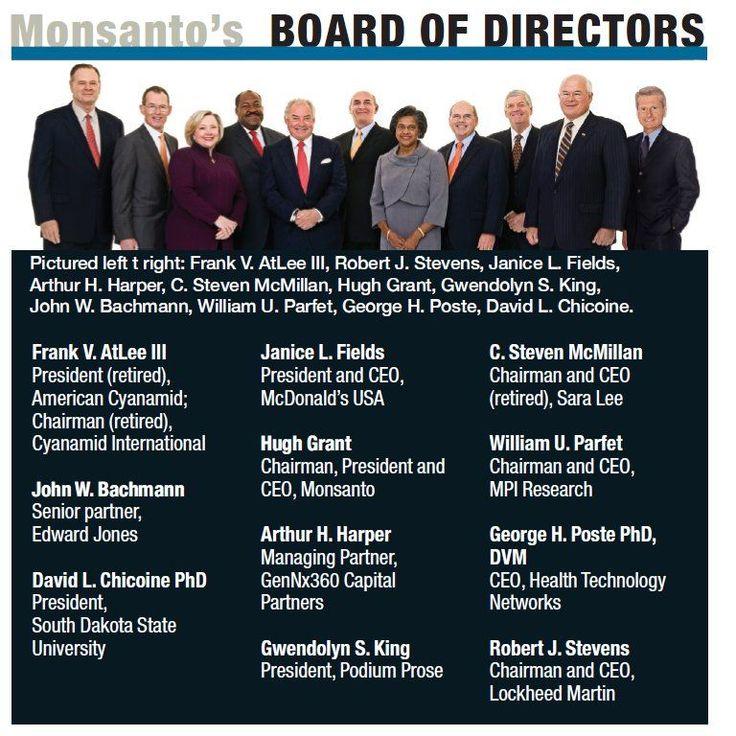 Monsanto Board of directors in 2020 Monsanto, Board of