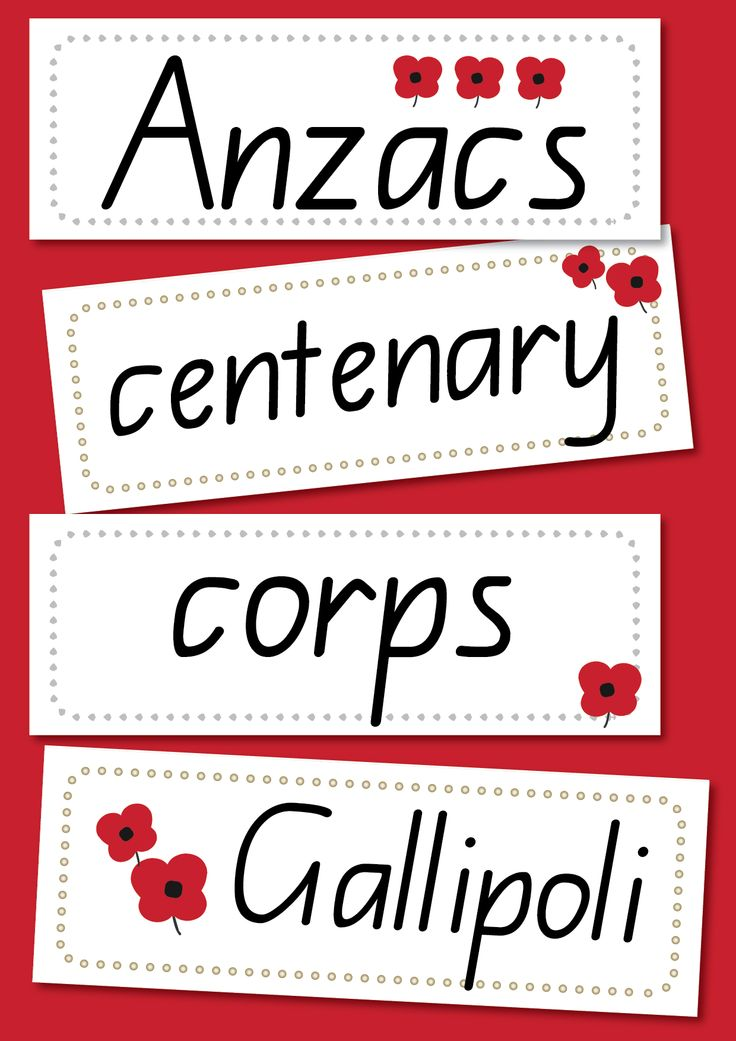 Anzac Day Word Wall – Queensland Font. A word wall containing 32 key words associated with the Battle of Gallipoli and World War I. Read More →