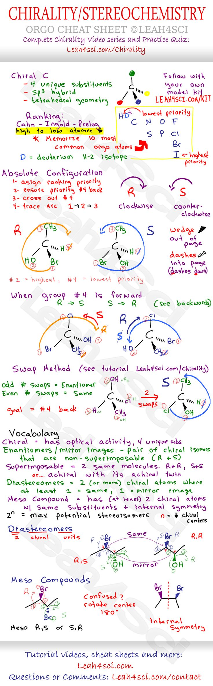 Chirality & Stereochemistry Cheat Sheet Study Guide - finding Chiral carbons, enantiomers, diastereomers, meso compounds, absolute R/S configuration, Cahn-Ingold-Prelog ranking and more