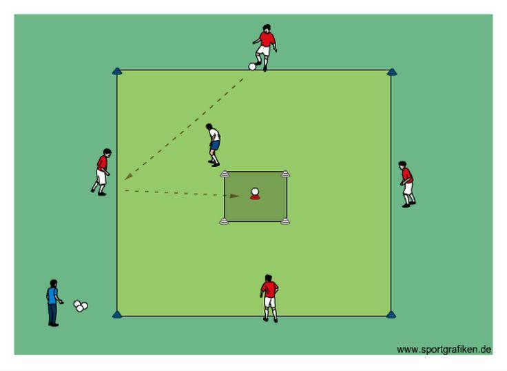 http://www.top-soccer-drills.com/4v1-passing-game-w-target.html #passingdrillssoccer