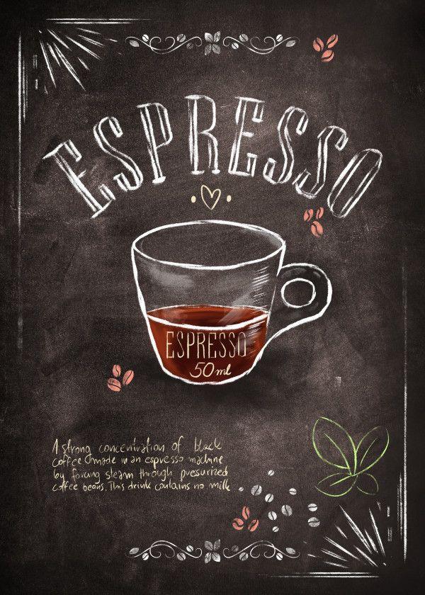 coffee shop kitchen decor.htm chalkboard coffeeshop coffee types espresso displate artwork by  coffee types espresso displate