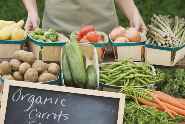 Pesticides on Fruits and Vegetables - When to Eat Organic