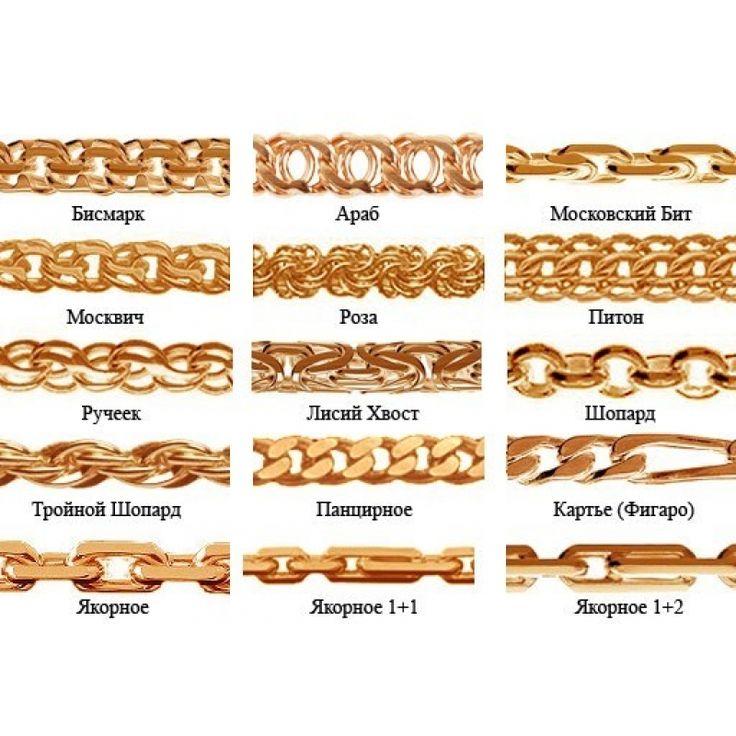 Серебряные цепочки с названиями плетений