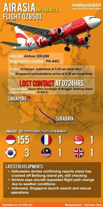 AirAsia QZ8501 Facts