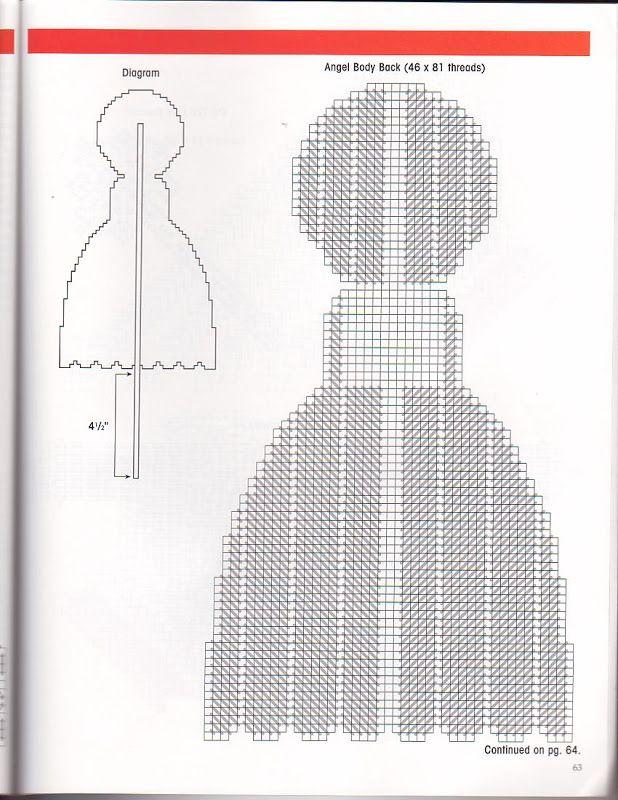 dick martin plastic canvas craft designer was
