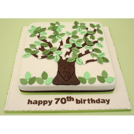 Family tree cake decorating