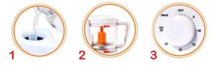Cara Menggunakan Baby Safe Food Maker Steam Blend Serve