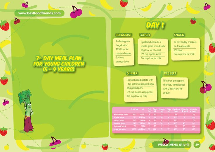 Best food friends recipes for kids. You can download the recipes from the main site www.bestfoodfriends.com.au   and make your own recipe book! www.bestfoodfriends.com.au #bestfoodfriends#healthyeating #kids #parenting #food #funfood #eatyourfruitandvegetables