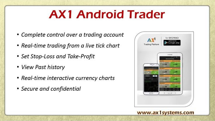Ax1 trader is the best trading platform in android. Its secure &reliable . Trade on forex and future markets at the comfort of your mobile anywhere