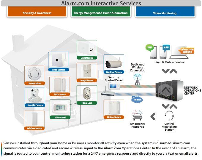 phone surveillance system
