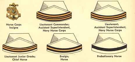 The Plate Presents The Ranks Held By Navy Nurses After