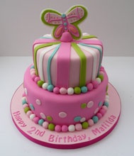 Google Image Result for http://www.funcakes.co.uk/include/Birthday/Colourful-butterfly.jpg