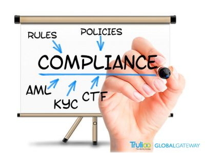 How do financial service companies and institutions effectively manage compliance to anti-money laundering (AML) and Know Your Customer (KYC) rules? #AML #KYC #compliance