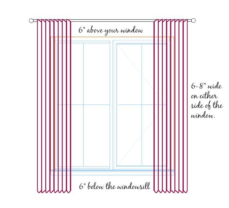 sill length curtain pm