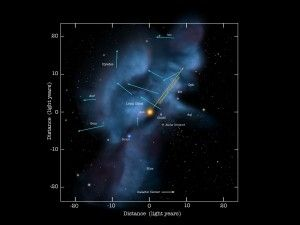Looking In The Sun's Rear-View Mirror: A New Map Of The Local Interstellar Medium.  The first comprehensive map of the local interstellar medium — the gas drifting between the nearest stars — will not only help theorists better understand the dynamics of our tiny swath of the galaxy, but represents the first crucial step in paving the way for interstellar travel, says Seth Redfield, an astronomer at Wesleyan University in Middletown, Connecticut, and colleagues