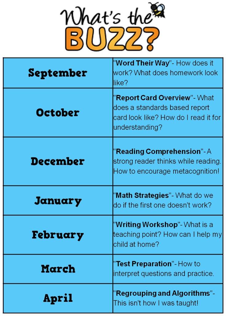 parent involvement plan template - 34 best parent involvement images on pinterest classroom