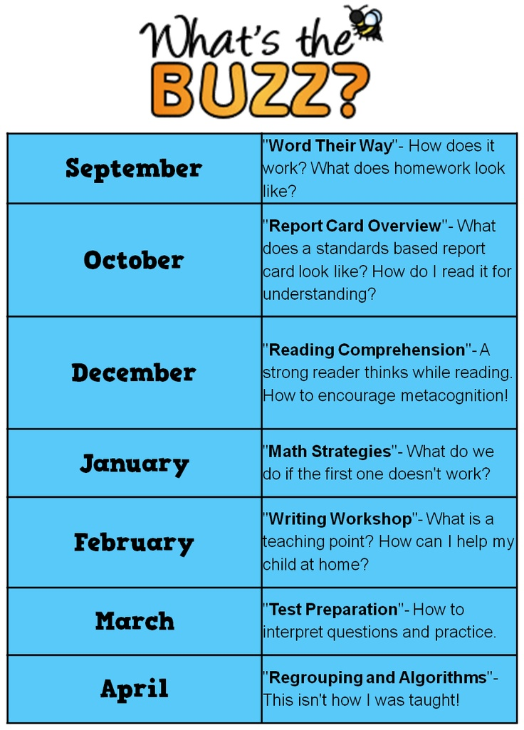 Classroom Parent Involvement Ideas : Hosting parent workshops parents workshop and ipad