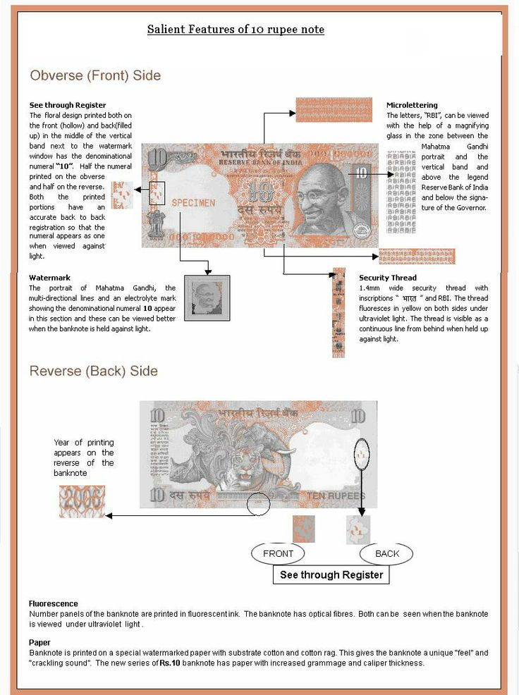Security features of Rs 1000 Indian note