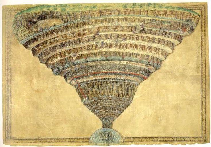 La Mappa dell'Inferno – Sandro Boticelli