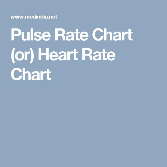 25+ melhores ideias de Pulse rate chart no Pinterest - rate chart