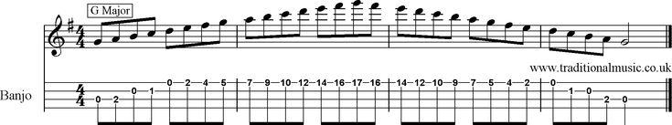 G Major Scales for Banjo. http://www.traditionalmusic.co.uk/scales/banjo_G_major.htm#