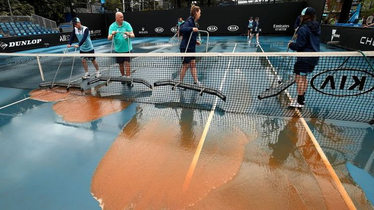 Australian Open 2020 Climatic conditions plays havoc on