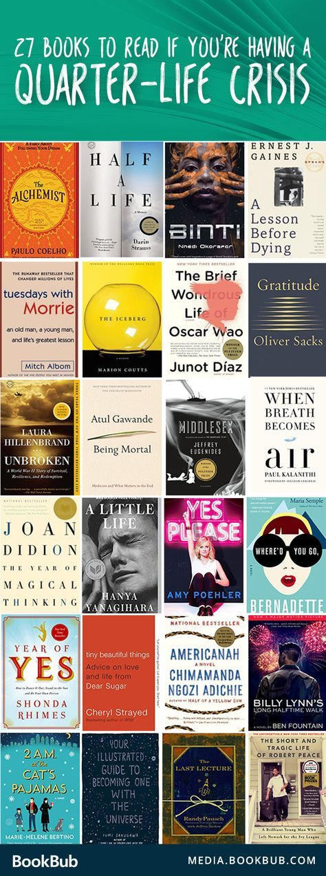 A list of the best books to read in your 20s if you're having a quarter-life crisis! This inspiring list includes both fiction and nonfiction.