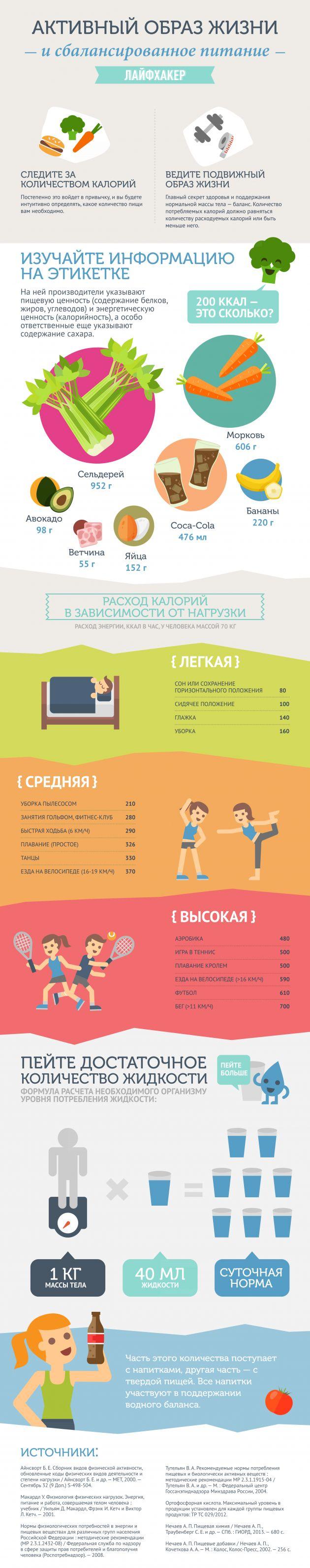 Активный образ жизни и сбалансированное питание - http://lifehacker.ru/obraz-zhizni-i-pitanie/