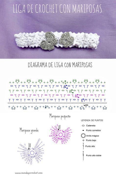 Liga para novia de crochet / Crochet garter for bride | Crochet ...