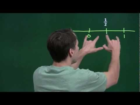 Art of Problem Solving: Fraction Simplification - YouTube