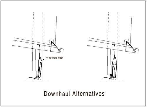 Downhaul for balance lug rig - tuning and setup article on