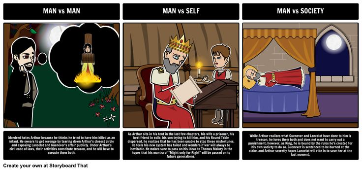 The Once and Future King - Literary Conflict in Candle in the Wind: Having students choose an example of each literary conflict and depict it using the storyboard creator is a great way to reinforce your lesson!