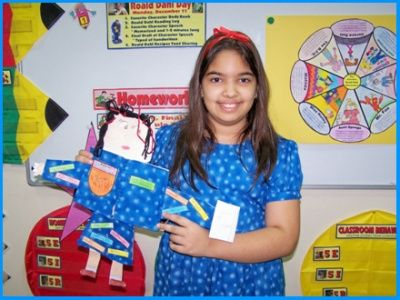 Character Body Book Report Projects: templates, printable ...