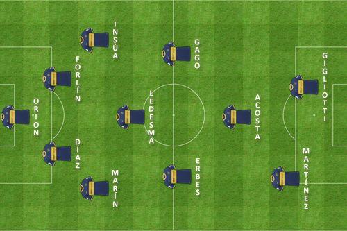 Resultado de imagem para club atlético boca juniors alineación (2017)