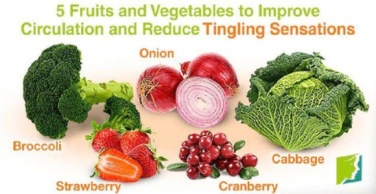 plants that helps improve circulation @plantpowerz